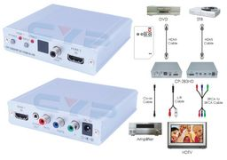 DUAL HDMI TO HD COMPONENT CONVERTER