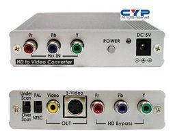 .COMPONENT VIDEO TO CV/SV CONVERTER