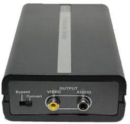 PAL/NTSC SYSTEM CONVERTER ANALOGUE