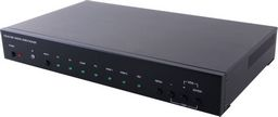 .MULTI-FORMAT TO HDMI/VGA SCALER WITH 3G-SDI LOOP OUTPUT