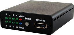 HDMI EDID EMULATOR 1080P/4K - CYPRESS