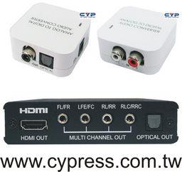 HDMI HD 1080P AUDIO DECODER 8CH
