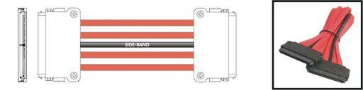 HARD-DRIVE CABLE - SAS 32P TO SAS 32P