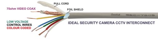 SECURITY CABLE AGGREGATE - VIDEO & 5X MULTICORE SHIELDED