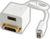 iPOD DVI & HDMI