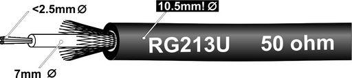 50Ω RG213U COAX 10mm