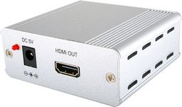HDMI OVER CAT 5/6/7 EXTENDERS