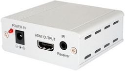 HDMI OVER DUAL CAT6 RECEIVERS